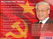 [Infografía] Biografía del secretario general del Comité Central del PCV
