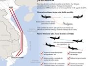 [Infografia] En servicio rutas aéreas paralelas con eje Norte - Sur