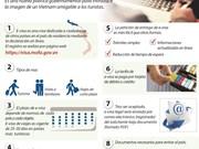 [Infografía] Lo que debe saber sobre e-visa en Vietnam