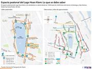 [Infografía] Espacio peatonal del Lago Hoan Kiem: Lo que se debe saber