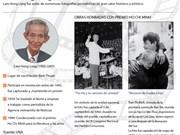 [Infografia] Lam Hong Long: Guarda de instantáneas históricas