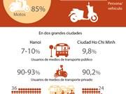 [Infografía] Infraestructura urbana no cumple con ritmo de desarrollo