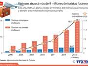 [Infografía] Vietnam atraerá más de nueve millones de turistas foráneos