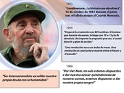 [Infografia] Fidel Castro: Frases célebres del líder de la revolución cubana