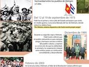 [Infografía] Visitas de Fidel Castro a Vietnam