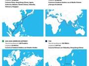 [Infografia] Cables submarinos que conectan Vietnam con el mundo