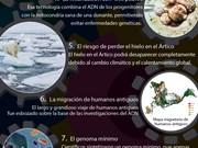 [Infografia] 10 eventos científico-tecnológicos más destacados en 2016
