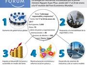 [Infografía] Temas de debates en Foro Económico Mundial 2017