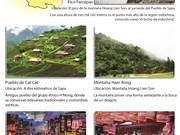 [Infografía] Destinos turísticos famosos de la provincia de Lao Cai