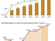 [Infografia] Capitalización de mercado alcanza récord