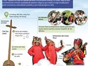 [Infografía] Postulan el Canto Then para el reconocimiento de la UNESCO como patrimonio mundial