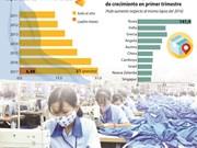 [Infografia] Exportaciones textiles alcanzarán 31 mil millones de dólares