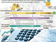 [Infografía] Plan de préstamos y pago de deuda del Gobierno de Vietnam