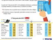 [Infografía] 23 provincias de Vietnam cambian su prefijo telefónico