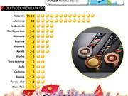 [Infografía] Vietnam fija como meta ubicarse en tercer puesto en SEA GAMES 29