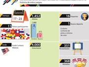 [Infografía] ASEAN Para Games 9 en cifras