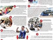 [Infografía] Los diez eventos nacionales más destacados en 2017, seleccionados por la VNA