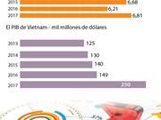 [Infografia] PIB de Vietnam crece 6,81% en 2017