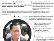 Ministerio de Seguridad Pública de Vietnam confirma detención de Phan Van Anh Vu