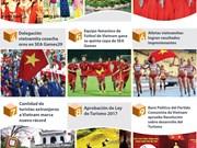 [Infografia] 10 eventos culturales, deportivos y turísticos más destacados en 2017
