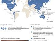 [Infografía] APPF y la participación de Vietnam en el foro