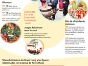 [Infografía] Festival del Templo de Reyes Hung, fundadores de la nación