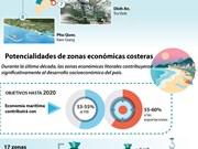 [Infografía] Las zonas económicas costeras clave de Vietnam