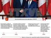 [Infografía] Asociación integral Vietnam - Canadá