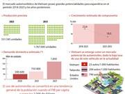 [Infografía] Compraventa de automóviles de Vietnam crecerá 22,6 durante 2018-2025