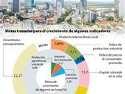 [Info]Economía de Ciudad Ho Chi Minh logra ritmo de crecimiento alentador