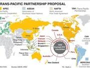 Deciden en Japón continuar el TPP sin Estados Unidos
