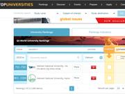 Por primera vez Vietnam figura entre las 1000 mejores universidades del mundo