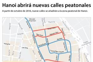 [Infografía] Hanoi abrirá nuevas calles peatonales