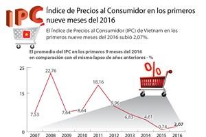 [Infografia] Índice de Precios al Consumidor sube 2,07 por ciento
