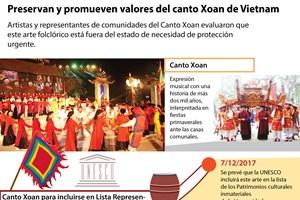 [Infografia] Preservan y promueven valores del canto Xoan de Vietnam