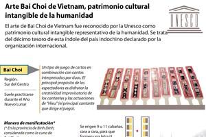 [Infografía] Arte Bai Choi, patrimonio cultural intangible de la humanidad
