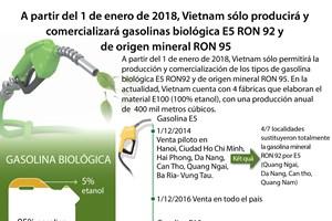 [Infografía] Vietnam sólo producirá y comercializará las gasolinas E5 RON92 y Ron 95