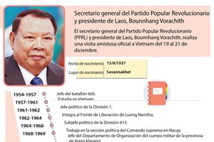 [Infografía]: Máximo dirigente de Laos visita Vietnam