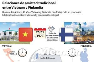 [Infografía] Relaciones Vietnam-Finlandia