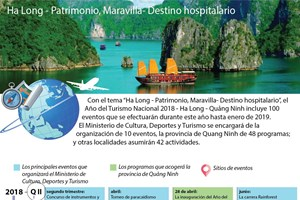 Ha Long- Patrimonio, Maravilla- Destino hospitalario