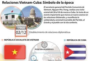 Relaciones Vietnam-Cuba: Símbolo de la época