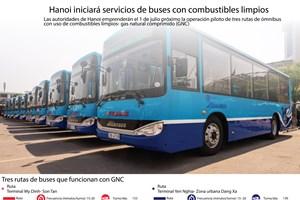 [Info]Hanoi iniciará servicios de buses con combustibles limpios